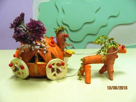 Поделки сказочных героев из овощей и фруктов